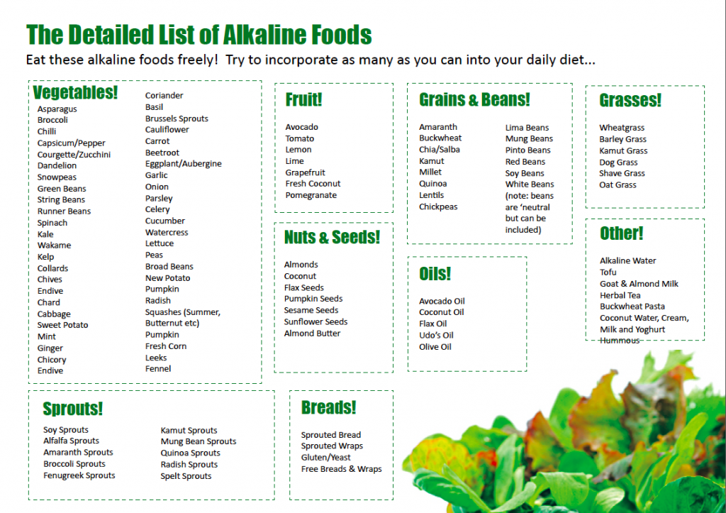 Alkaline_Foods_List